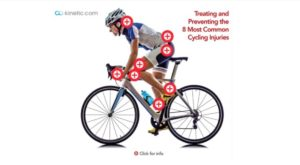 Cycling Injury - Sports Massage in Cambridge